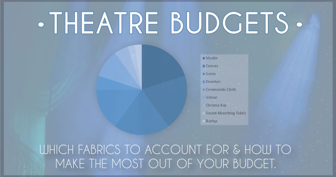 Fabrics for Theater Production Budget